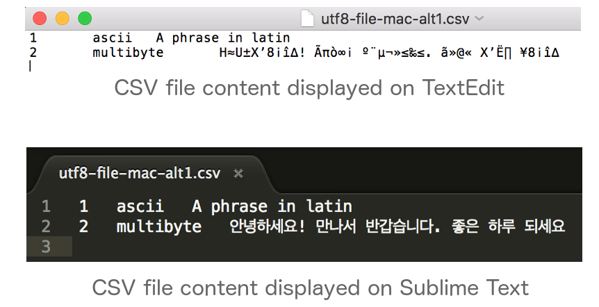 How to Open Multibyte CSV File Containing East Asian